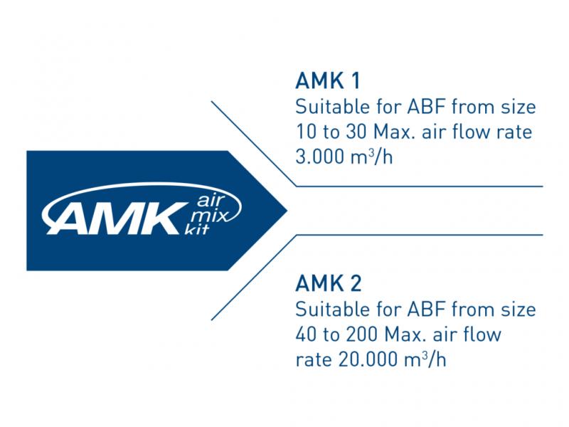 AMK-albero-1024x867